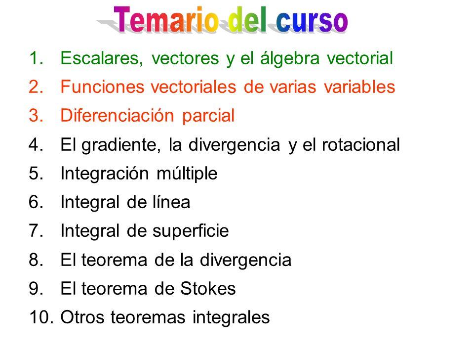 1.Escalares, vectores y el álgebra vectorial 2.Funciones vectoriales de varias variables 3.Diferenciación parcial 4.El gradiente, la divergencia y el