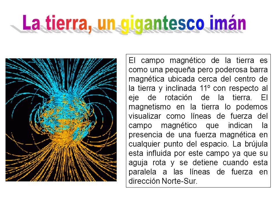 El campo magnético de la tierra es como una pequeña pero poderosa barra magnética ubicada cerca del centro de la tierra y inclinada 11º con respecto a