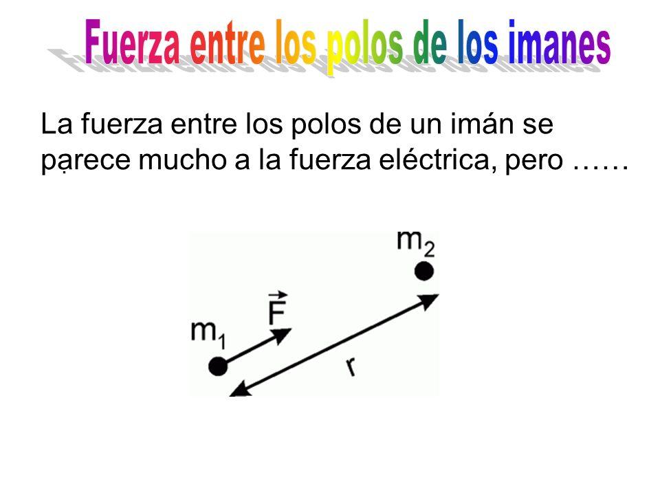 . La fuerza entre los polos de un imán se parece mucho a la fuerza eléctrica, pero ……
