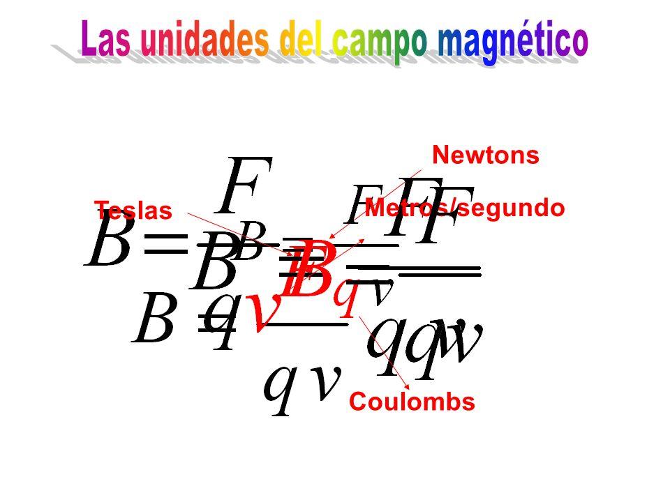 Newtons Coulombs Metros/segundo Teslas
