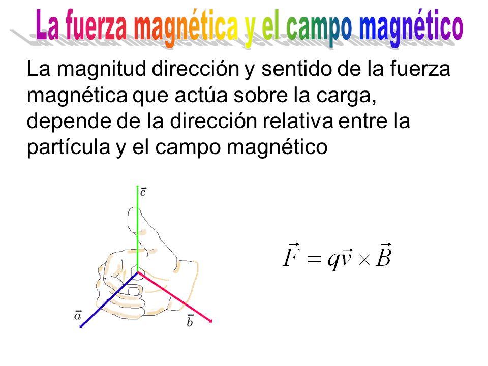 La magnitud dirección y sentido de la fuerza magnética que actúa sobre la carga, depende de la dirección relativa entre la partícula y el campo magnét