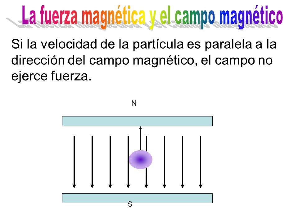 Si la velocidad de la partícula es paralela a la dirección del campo magnético, el campo no ejerce fuerza. N S