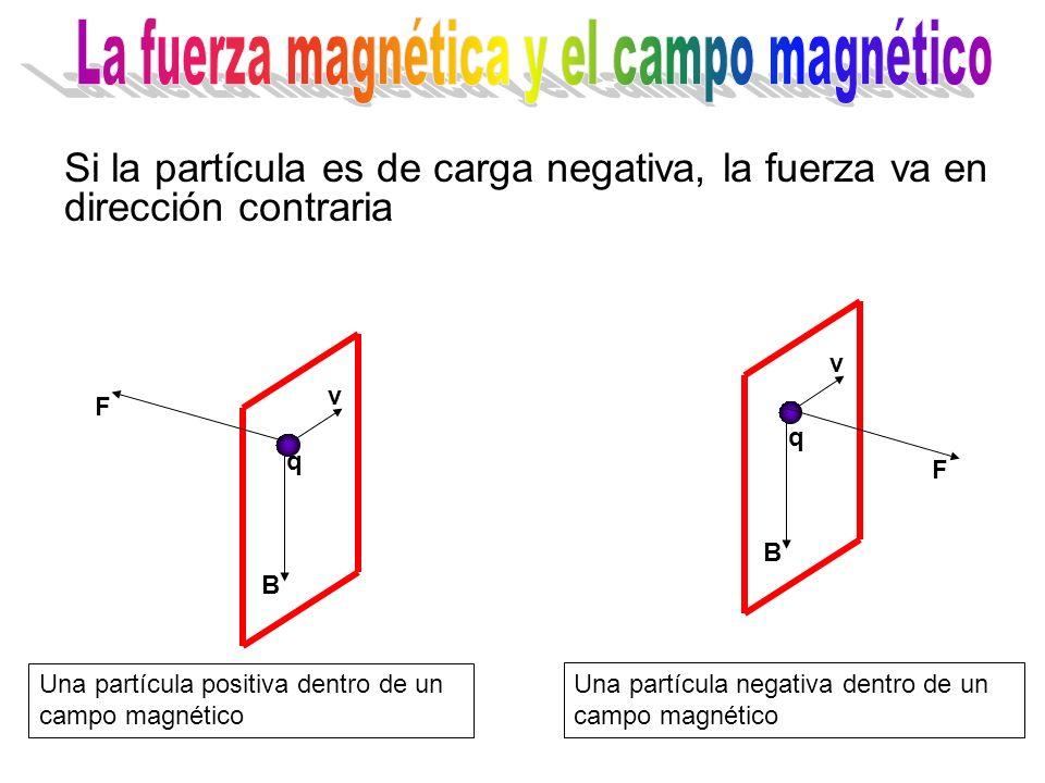 B v F q Una partícula positiva dentro de un campo magnético B v F q Una partícula negativa dentro de un campo magnético Si la partícula es de carga ne