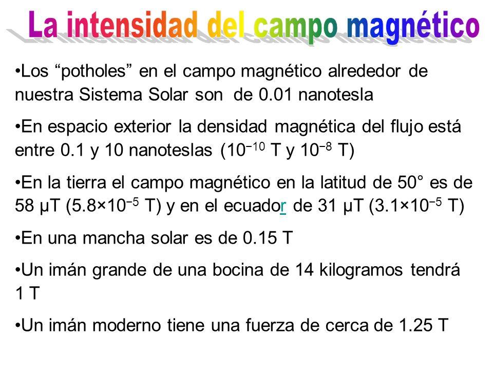 Los potholes en el campo magnético alrededor de nuestra Sistema Solar son de 0.01 nanotesla En espacio exterior la densidad magnética del flujo está e