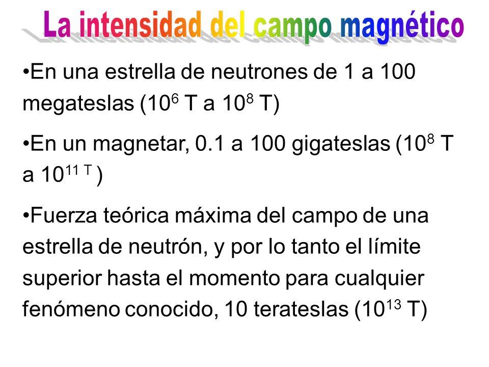 En una estrella de neutrones de 1 a 100 megateslas (10 6 T a 10 8 T) En un magnetar, 0.1 a 100 gigateslas (10 8 T a 10 11 T ) Fuerza teórica máxima de