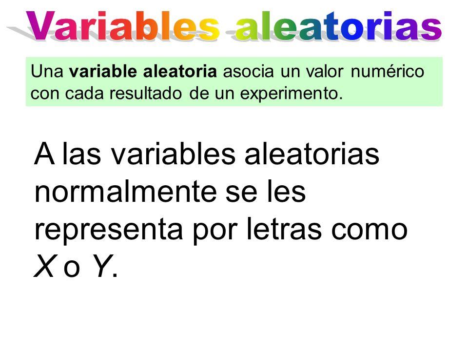 A las variables aleatorias normalmente se les representa por letras como X o Y. Una variable aleatoria asocia un valor numérico con cada resultado de