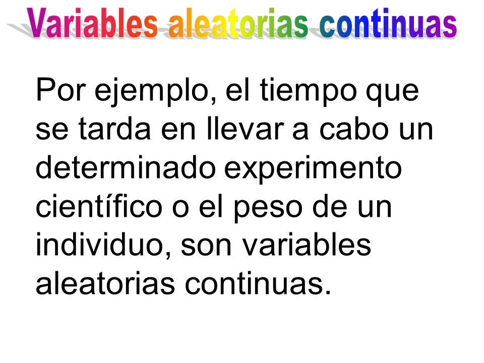 Por ejemplo, el tiempo que se tarda en llevar a cabo un determinado experimento científico o el peso de un individuo, son variables aleatorias continuas.