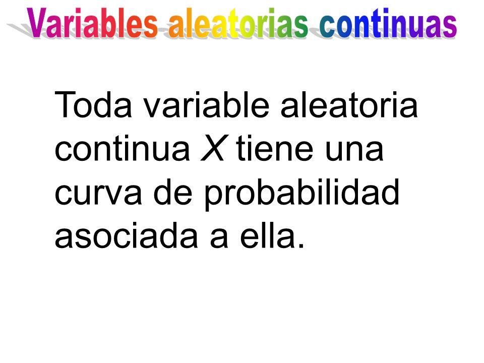 Toda variable aleatoria continua X tiene una curva de probabilidad asociada a ella.