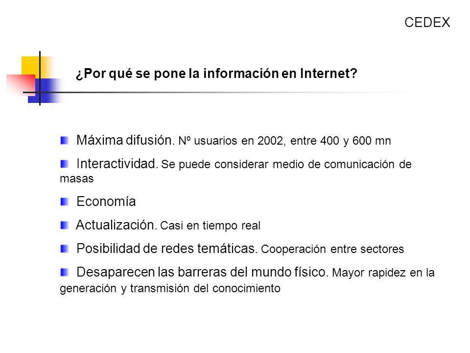 Máxima difusión. Nº usuarios en 2002, entre 400 y 600 mn Interactividad. Se puede considerar medio de comunicación de masas Economía Actualización. Ca