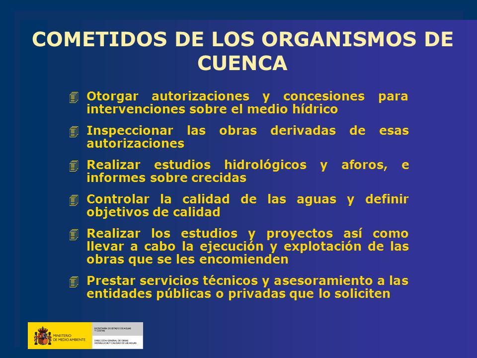 COMETIDOS DE LOS ORGANISMOS DE CUENCA 4Otorgar autorizaciones y concesiones para intervenciones sobre el medio hídrico 4Inspeccionar las obras derivad