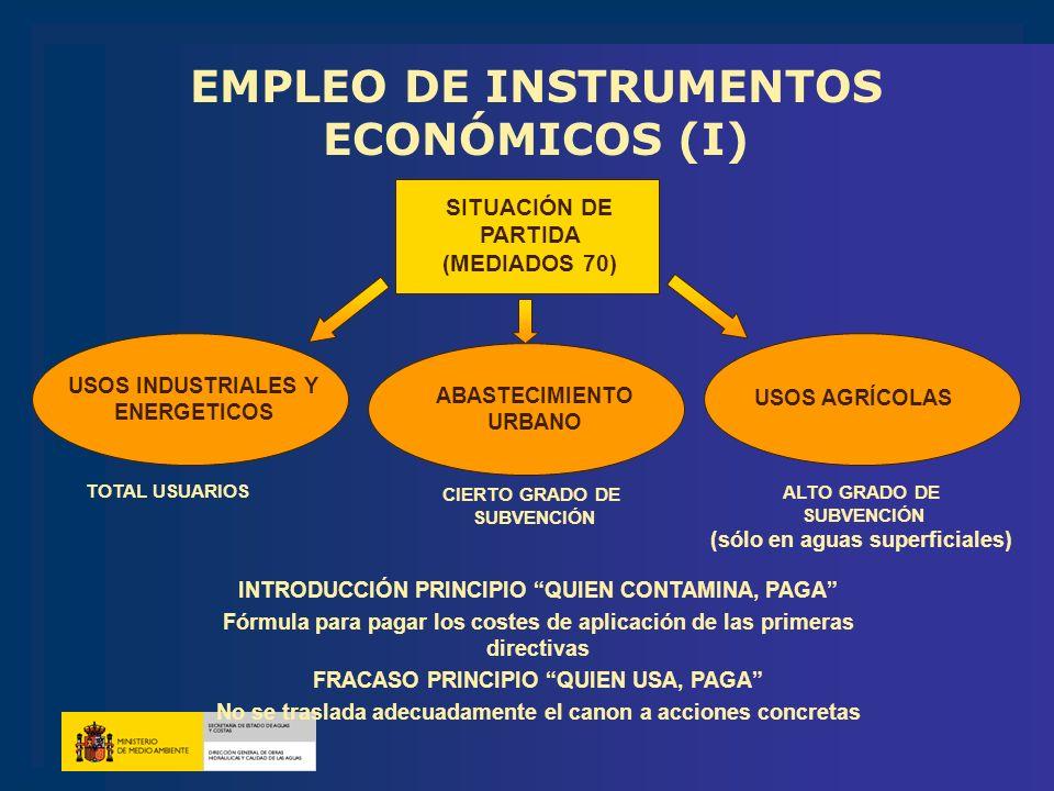 EMPLEO DE INSTRUMENTOS ECONÓMICOS (I) SITUACIÓN DE PARTIDA (MEDIADOS 70) USOS INDUSTRIALES Y ENERGETICOS TOTAL USUARIOS CIERTO GRADO DE SUBVENCIÓN ALT
