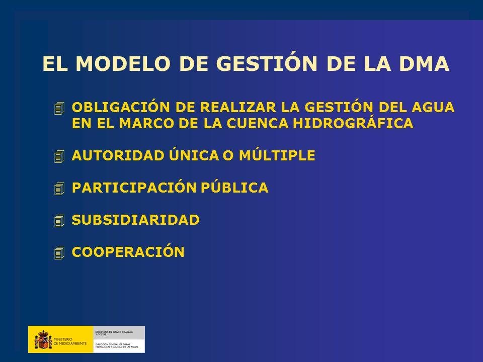 EL MODELO DE GESTIÓN DE LA DMA 4OBLIGACIÓN DE REALIZAR LA GESTIÓN DEL AGUA EN EL MARCO DE LA CUENCA HIDROGRÁFICA 4AUTORIDAD ÚNICA O MÚLTIPLE 4PARTICIP