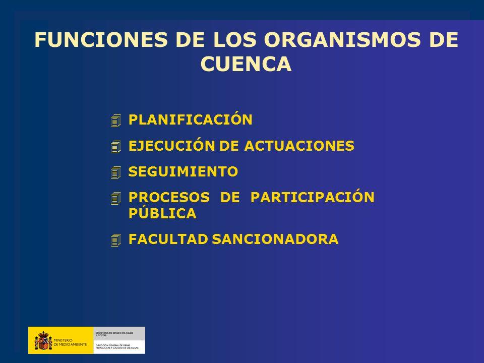 FUNCIONES DE LOS ORGANISMOS DE CUENCA 4PLANIFICACIÓN 4EJECUCIÓN DE ACTUACIONES 4SEGUIMIENTO 4PROCESOS DE PARTICIPACIÓN PÚBLICA 4FACULTAD SANCIONADORA