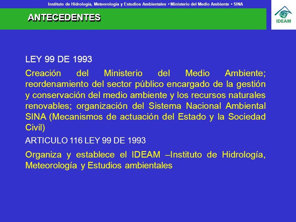 Instituto de Hidrología, Meteorología y Estudios Ambientales Ministerio del Medio Ambiente SINA ENTIDADES DEL SINA SECTOR PRIVADO SECTOR PUBLICO NO SINA MINISTERIO DEL MEDIO AMBIENTE CORPORACIONES AUTONOMAS REGIONALES MUNICIPIOS UNIDADES AMBIENTA- LES URBANAS INSTITUTOS DE INVESTIGACION E INFORMACION AMBIENTAL UNIDAD ADMINISTRATIVA ESPECIAL DEL SISTEMA DE PARQUES NATURALES DEPARTAMENTOS DISTRITOS ORGANISMOS DE DIRECCION POLITICA Y DE SOPORTE ORGANISMOS DE CONTROL OTROS MINISTERIOS ENTIDADES TERRITORIALES ENTIDADES EDUCATIVAS DNP MINISTERIO DE HACIENDA MINISTERIO DEL INTERIOR PRESIDENCIA DE LA REPUBLICA DPTO.