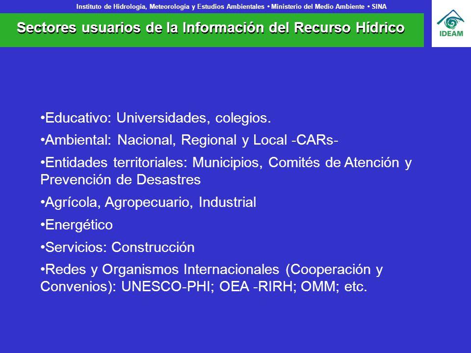 Instituto de Hidrología, Meteorología y Estudios Ambientales Ministerio del Medio Ambiente SINA Educativo: Universidades, colegios.