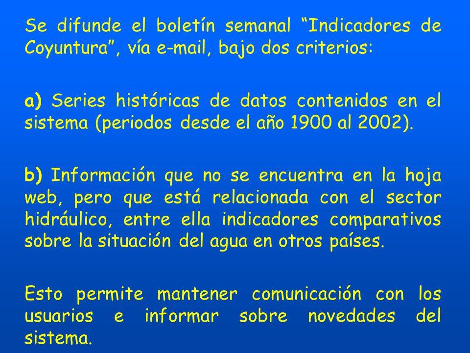Se difunde el boletín semanal Indicadores de Coyuntura, vía e-mail, bajo dos criterios: a) Series históricas de datos contenidos en el sistema (periodos desde el año 1900 al 2002).