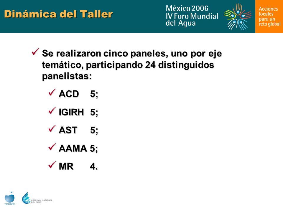 Dinámica del Taller Se realizaron cinco paneles, uno por eje temático, participando 24 distinguidos panelistas: Se realizaron cinco paneles, uno por e