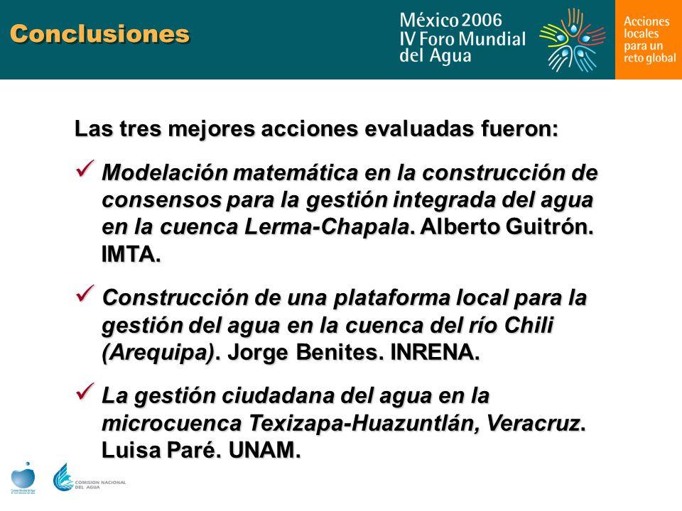 Conclusiones Las tres mejores acciones evaluadas fueron: Modelación matemática en la construcción de consensos para la gestión integrada del agua en l
