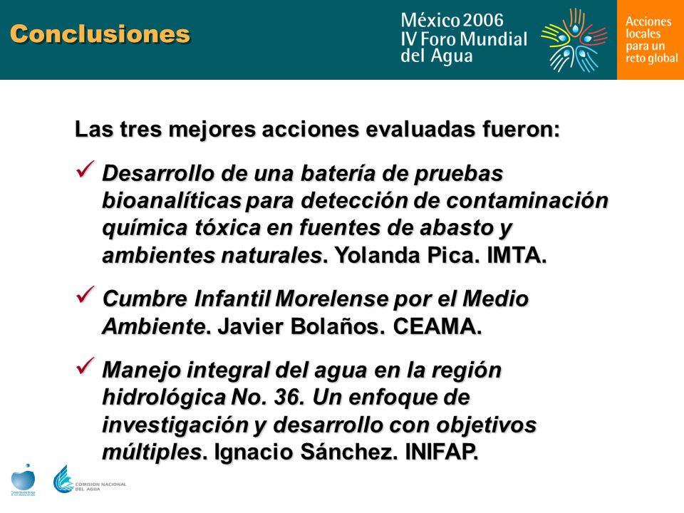 Conclusiones Las tres mejores acciones evaluadas fueron: Desarrollo de una batería de pruebas bioanalíticas para detección de contaminación química tó