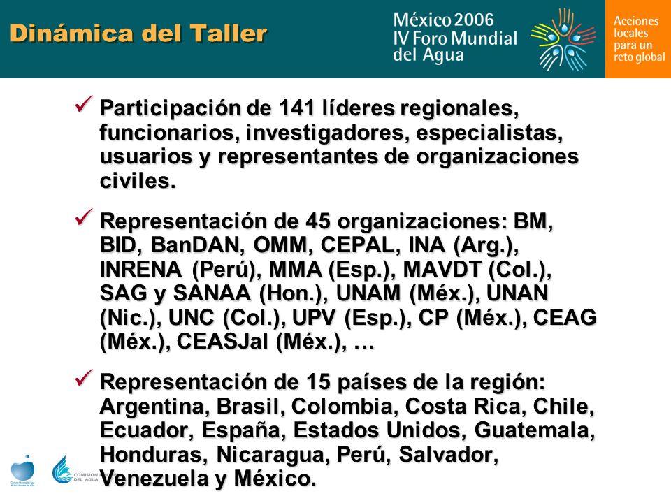 Dinámica del Taller Participación de 141 líderes regionales, funcionarios, investigadores, especialistas, usuarios y representantes de organizaciones