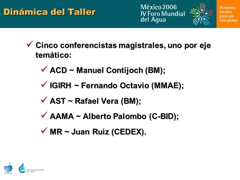 Dinámica del Taller Cinco conferencistas magistrales, uno por eje temático: Cinco conferencistas magistrales, uno por eje temático: ACD ~ Manuel Conti