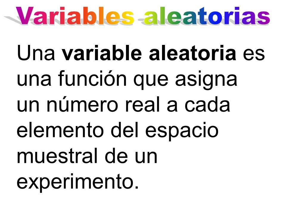 6.1 Introducción 6.2 Variables aleatorias continuas 6.3 Variables aleatorias normales 6.4 Probabilidades asociadas a la variable aleatoria normal estándar 6.5 Búsqueda de las probabilidades de la normal: conversión a la normal estándar 6.6 Propiedad aditiva de las variables aleatorias normales 6.7 Percentiles de las variables aleatorias normales