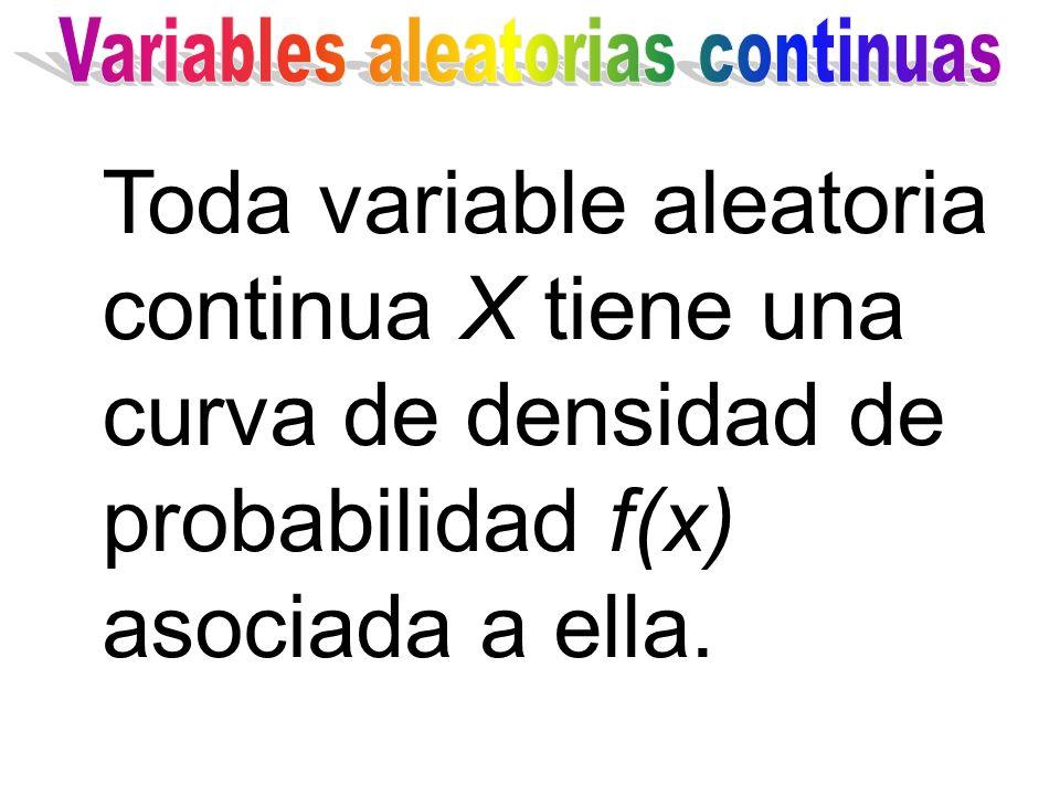 Toda variable aleatoria continua X tiene una curva de densidad de probabilidad f(x) asociada a ella.