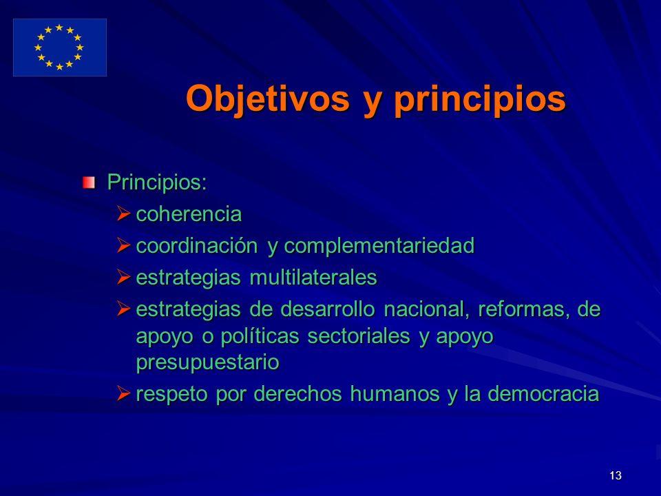 13 Objetivos y principios Principios: coherencia coherencia coordinación y complementariedad coordinación y complementariedad estrategias multilaterales estrategias multilaterales estrategias de desarrollo nacional, reformas, de apoyo o políticas sectoriales y apoyo presupuestario estrategias de desarrollo nacional, reformas, de apoyo o políticas sectoriales y apoyo presupuestario respeto por derechos humanos y la democracia respeto por derechos humanos y la democracia