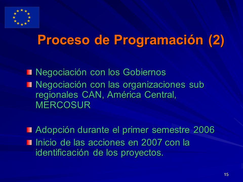 15 Proceso de Programación (2) Negociación con los Gobiernos Negociación con las organizaciones sub regionales CAN, América Central, MERCOSUR Adopción durante el primer semestre 2006 Inicio de las acciones en 2007 con la identificación de los proyectos.