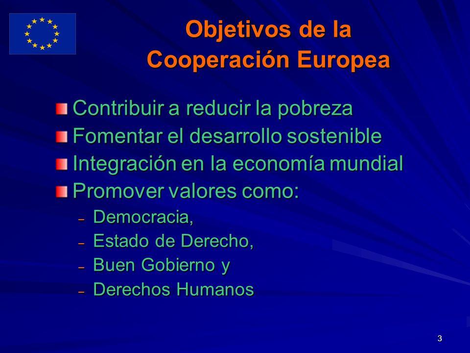 3 Objetivos de la Cooperación Europea Contribuir a reducir la pobreza Fomentar el desarrollo sostenible Integración en la economía mundial Promover valores como: – Democracia, – Estado de Derecho, – Buen Gobierno y – Derechos Humanos