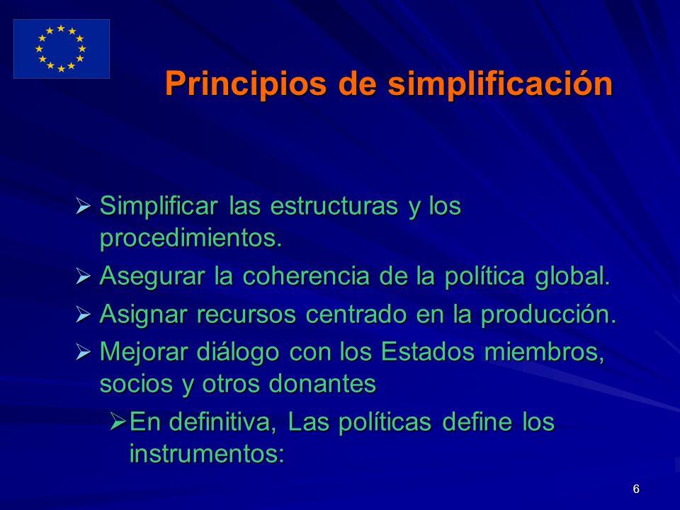 6 Principios de simplificación Simplificar las estructuras y los procedimientos.