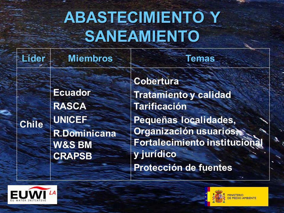 ABASTECIMIENTO Y SANEAMIENTO LíderMiembrosTemas Chile Ecuador RASCA UNICEF R.Dominicana W&S BM CRAPSB Cobertura Tratamiento y calidad Tarificación Pequeñas localidades, Organización usuarios, Fortalecimiento institucional y jurídico Protección de fuentes