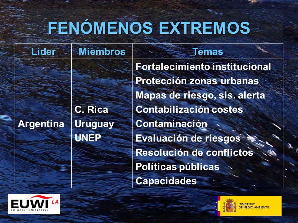 FENÓMENOS EXTREMOS LiderMiembrosTemas Argentina C.
