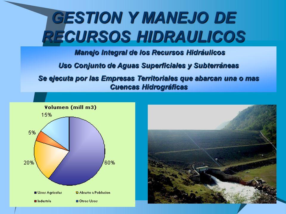 GESTION Y MANEJO DE RECURSOS HIDRAULICOS Manejo Integral de los Recursos Hidráulicos Uso Conjunto de Aguas Superficiales y Subterráneas Se ejecuta por