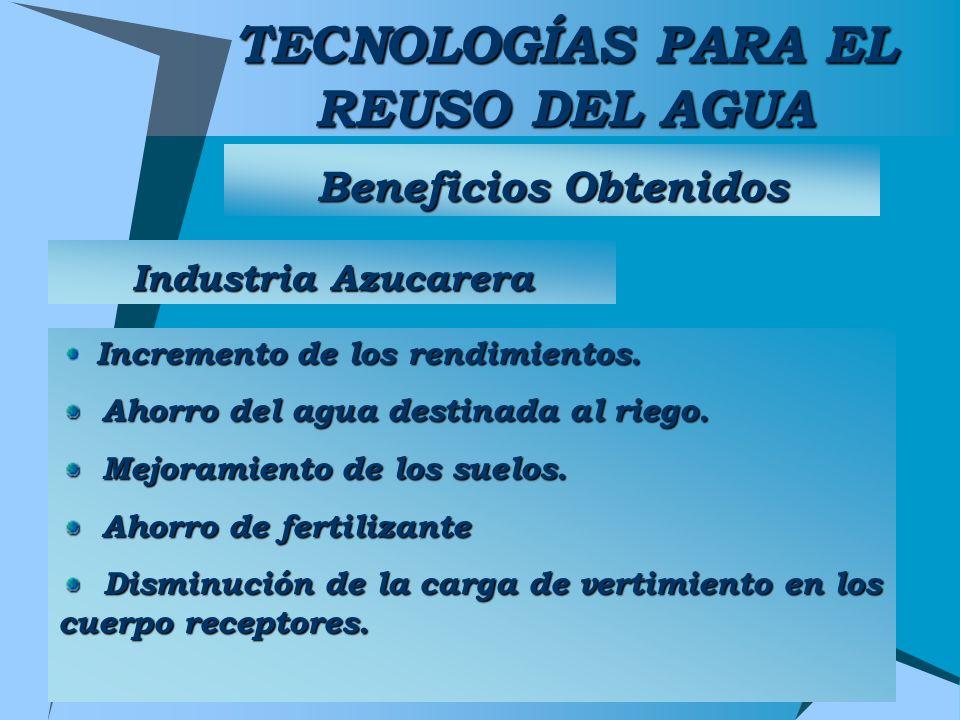 TECNOLOGÍAS PARA EL REUSO DEL AGUA Beneficios Obtenidos Industria Azucarera Incremento de los rendimientos. Ahorro del agua destinada al riego. Ahorro