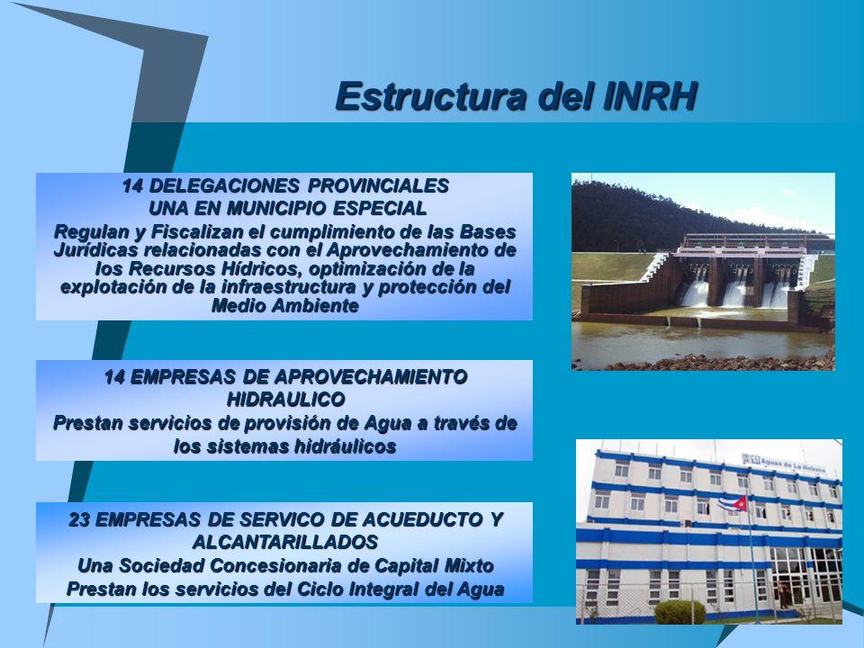 14 EMPRESAS DE APROVECHAMIENTO HIDRAULICO Prestan servicios de provisión de Agua a través de los sistemas hidráulicos 23 EMPRESAS DE SERVICO DE ACUEDU