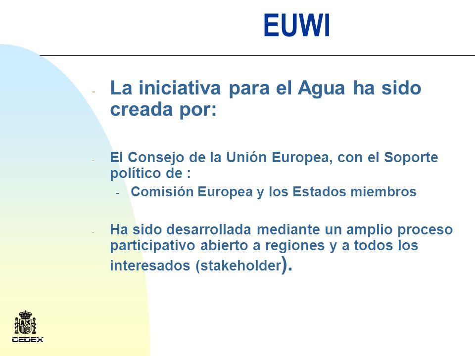 EUWI - OBJETIVOS: - Mejorar los mecanismos de financiación existentes mediante una mejor coordinación.