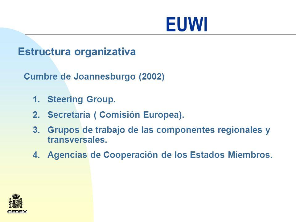 EUWI - La iniciativa es un proceso de cooperación al desarrollo que utiliza el Agua como elemento vertebrador.