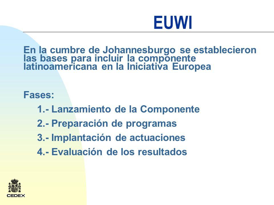 EUWI Contexto político (I) III Cumbre de jefes de Estado y de Gobierno de AL y Caribe con la UE: - Apoyar el desarrollo del Cuarto Foro Mundial del Agua.