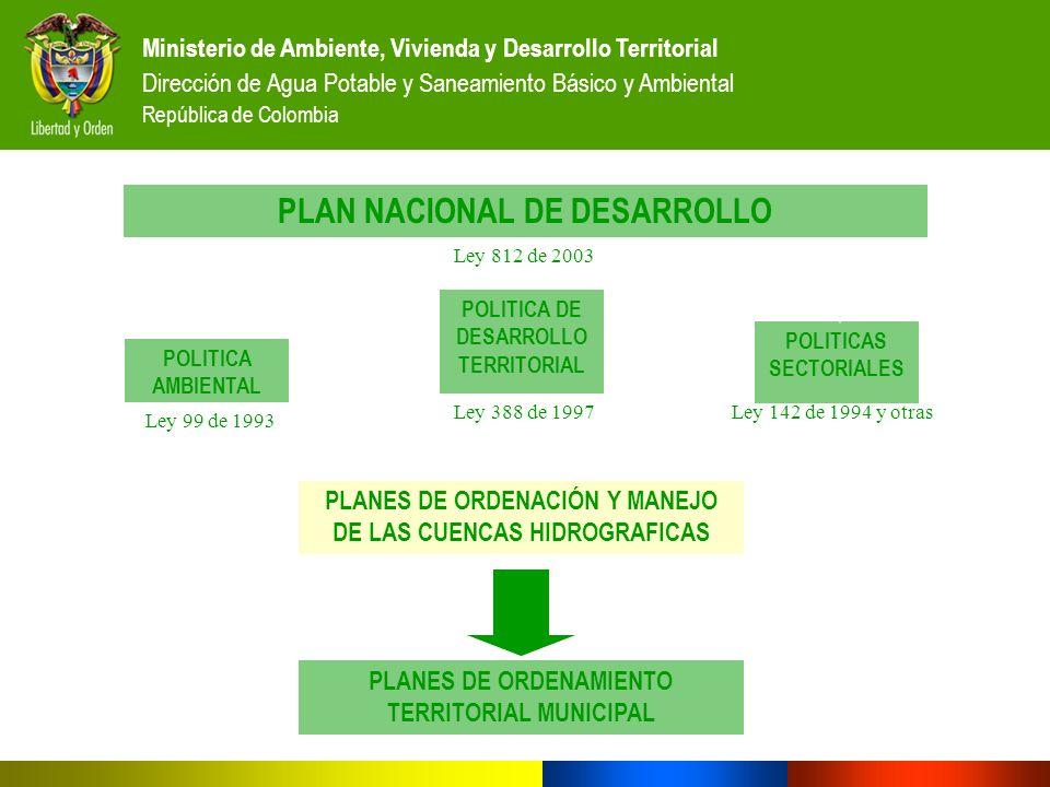 Ministerio de Ambiente, Vivienda y Desarrollo Territorial Dirección de Agua Potable y Saneamiento Básico y Ambiental República de Colombia PLAN NACION