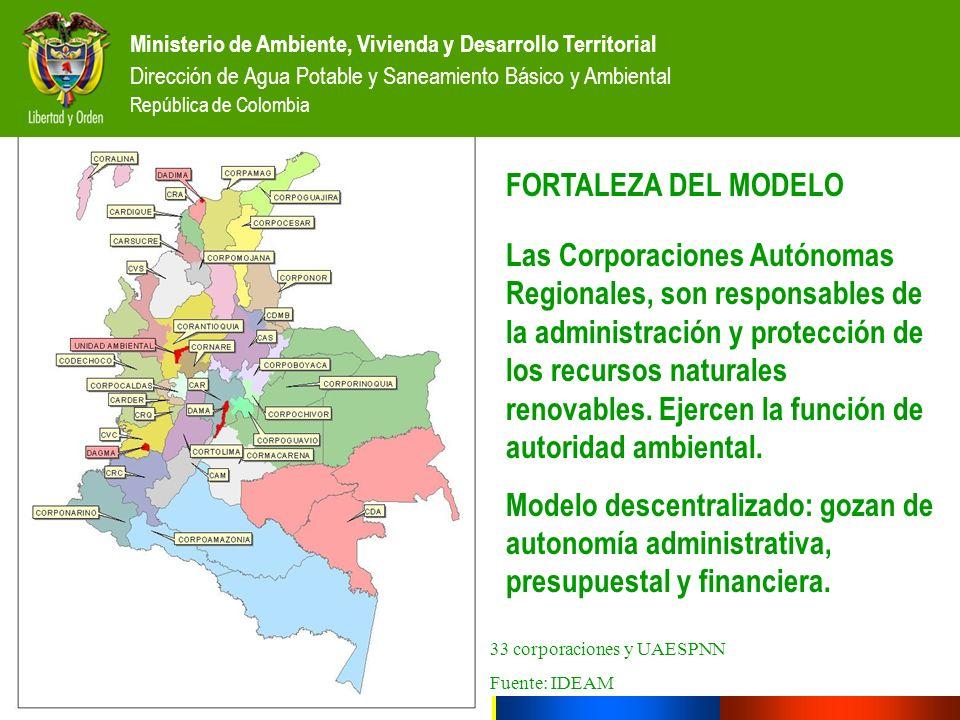 Ministerio de Ambiente, Vivienda y Desarrollo Territorial Dirección de Agua Potable y Saneamiento Básico y Ambiental República de Colombia FORTALEZA D