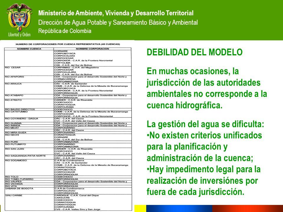 Ministerio de Ambiente, Vivienda y Desarrollo Territorial Dirección de Agua Potable y Saneamiento Básico y Ambiental República de Colombia DEBILIDAD D