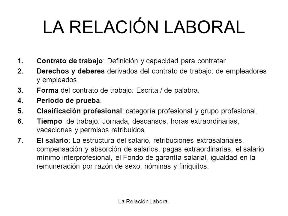 La Relación Laboral. LA RELACIÓN LABORAL 1.Contrato de trabajo: Definición y capacidad para contratar. 2.Derechos y deberes derivados del contrato de