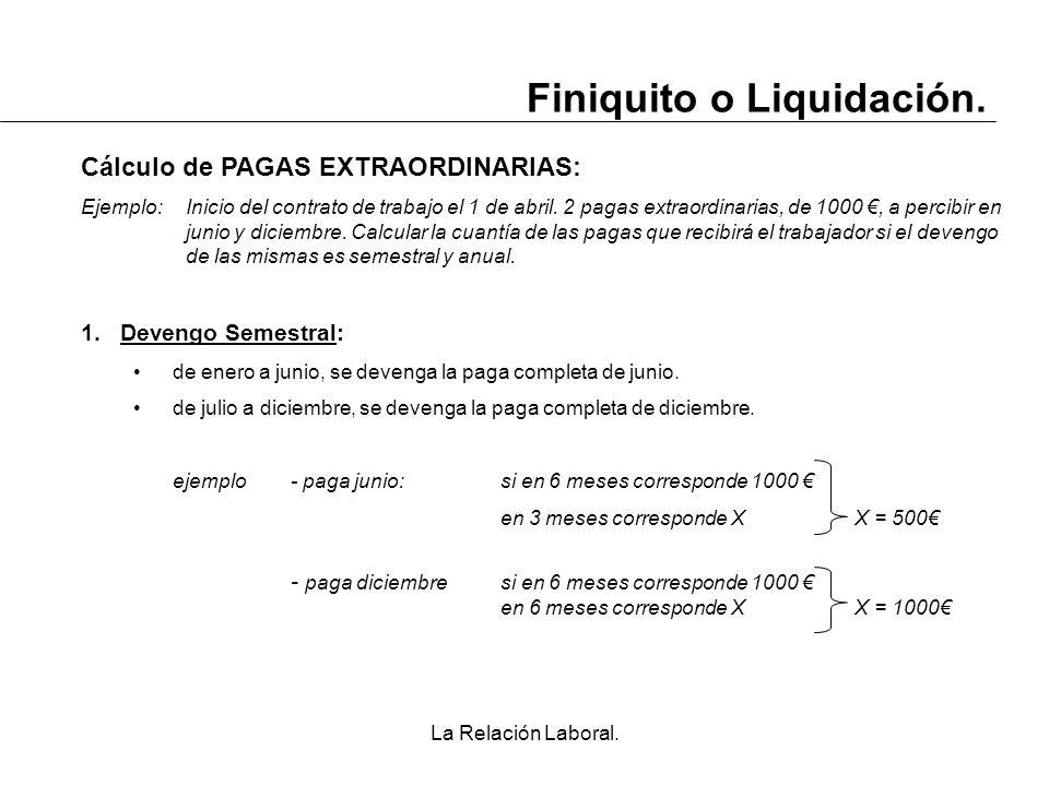 La Relación Laboral. Finiquito o Liquidación. Cálculo de PAGAS EXTRAORDINARIAS: Ejemplo: Inicio del contrato de trabajo el 1 de abril. 2 pagas extraor