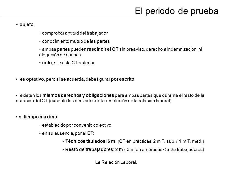 La Relación Laboral. El periodo de prueba objeto: comprobar aptitud del trabajador conocimiento mutuo de las partes ambas partes pueden rescindir el C