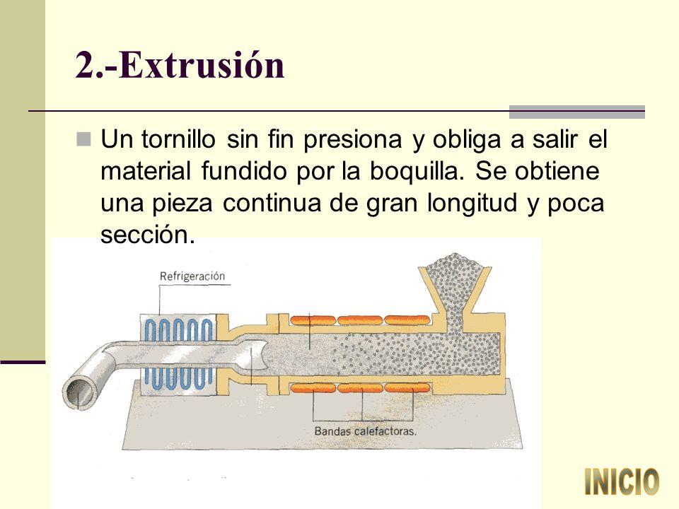 2.-Extrusión Un tornillo sin fin presiona y obliga a salir el material fundido por la boquilla.