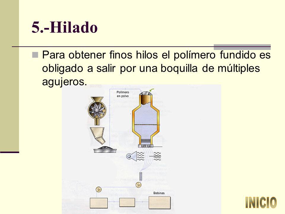 5.-Hilado Para obtener finos hilos el polímero fundido es obligado a salir por una boquilla de múltiples agujeros.