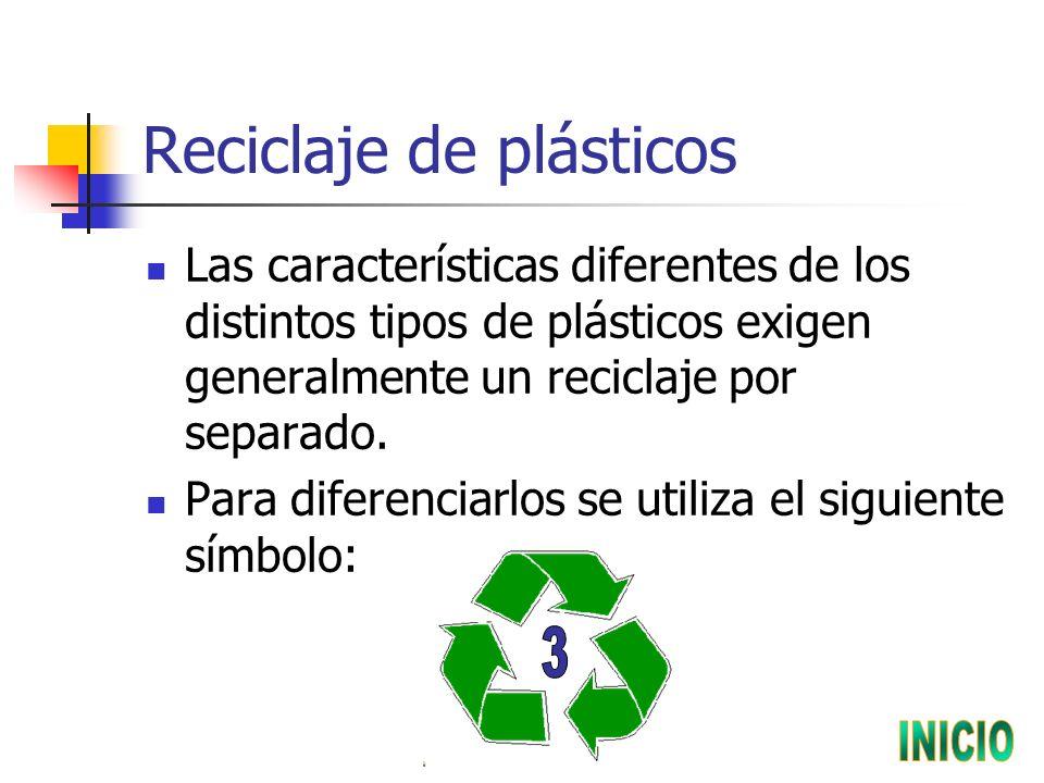 Reciclaje de plásticos Las características diferentes de los distintos tipos de plásticos exigen generalmente un reciclaje por separado.