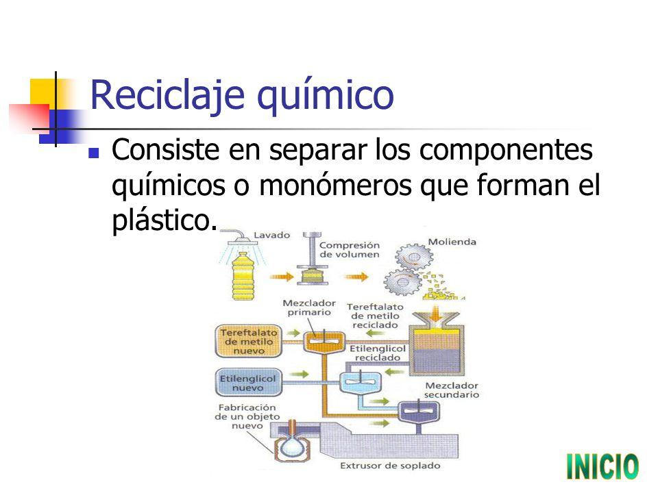 Reciclaje químico Consiste en separar los componentes químicos o monómeros que forman el plástico.