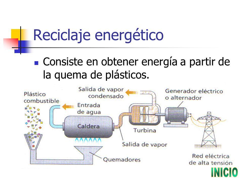 Reciclaje energético Consiste en obtener energía a partir de la quema de plásticos.